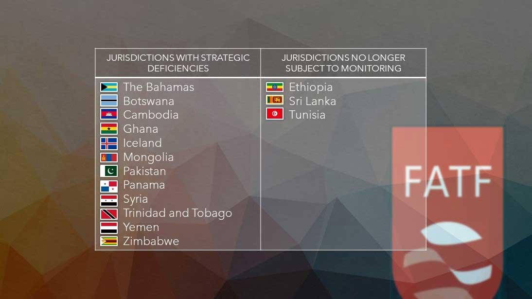 Liste noire des pays de la liste noire du GAFI du GAFI