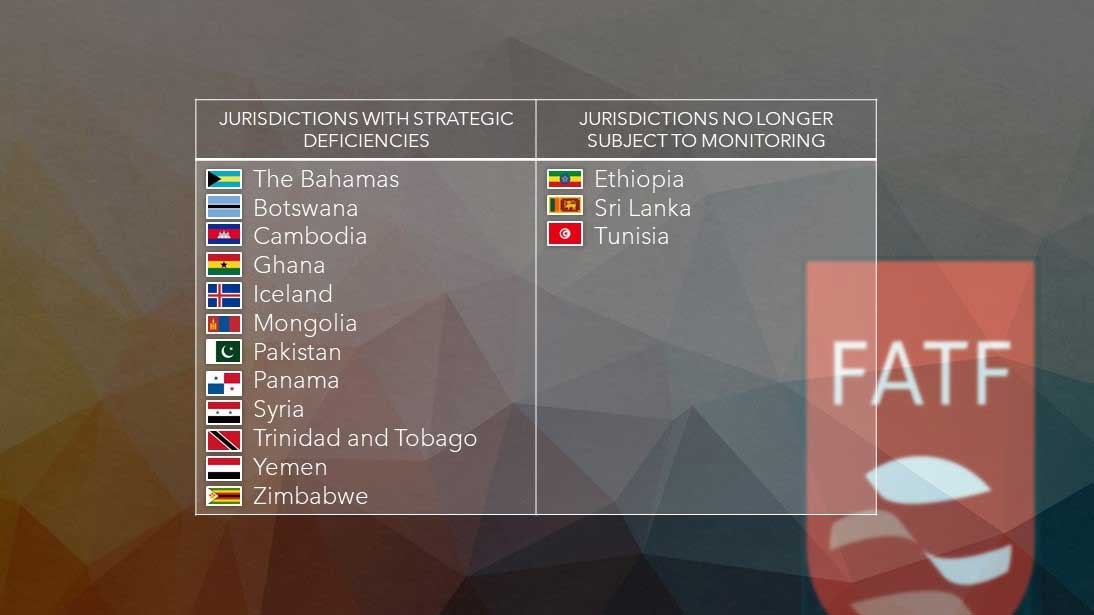 FATF GAFI blacklist countries