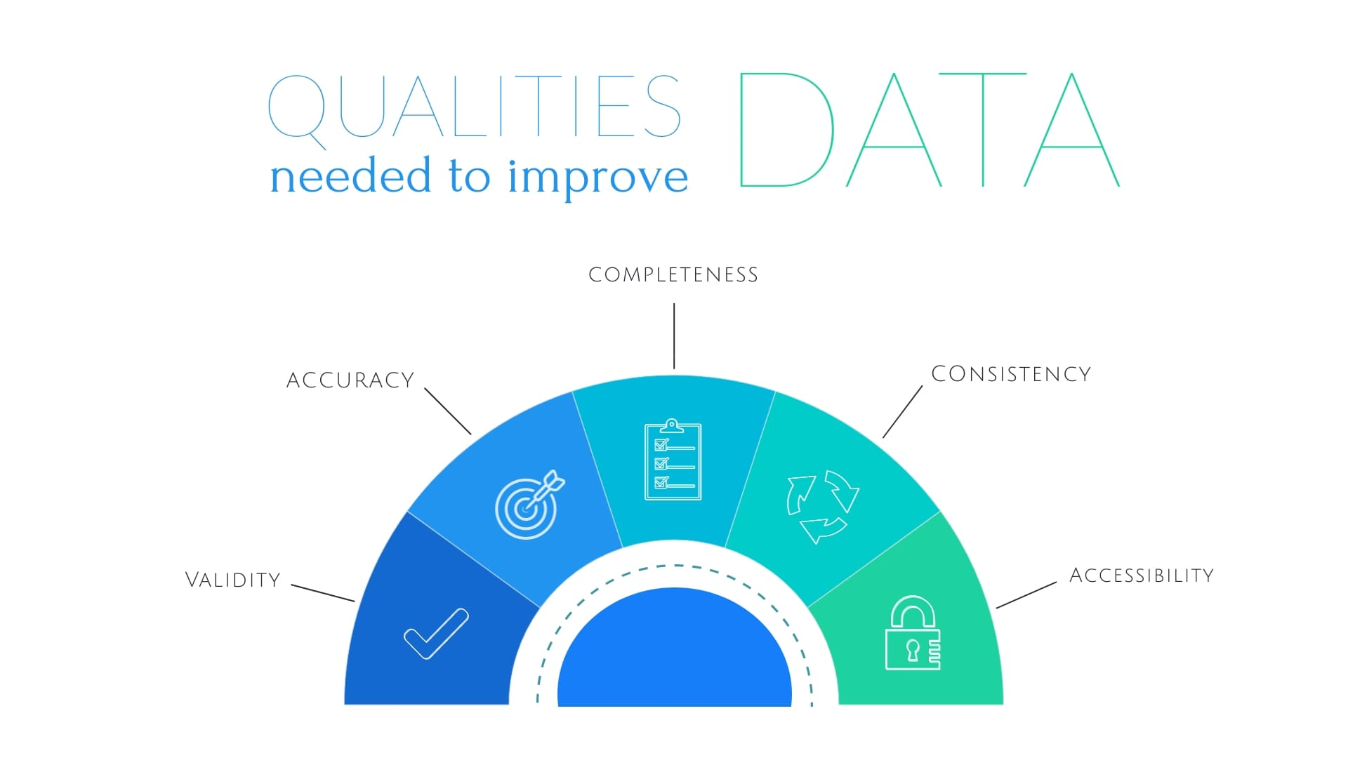 How to improve data quality AML KYC