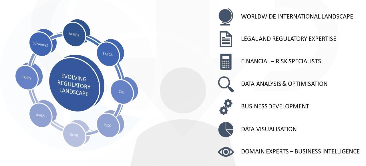 Business-Compliance-Consultant-skills-Belgium